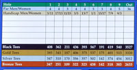Silver Spruce Golf Course - Front 9